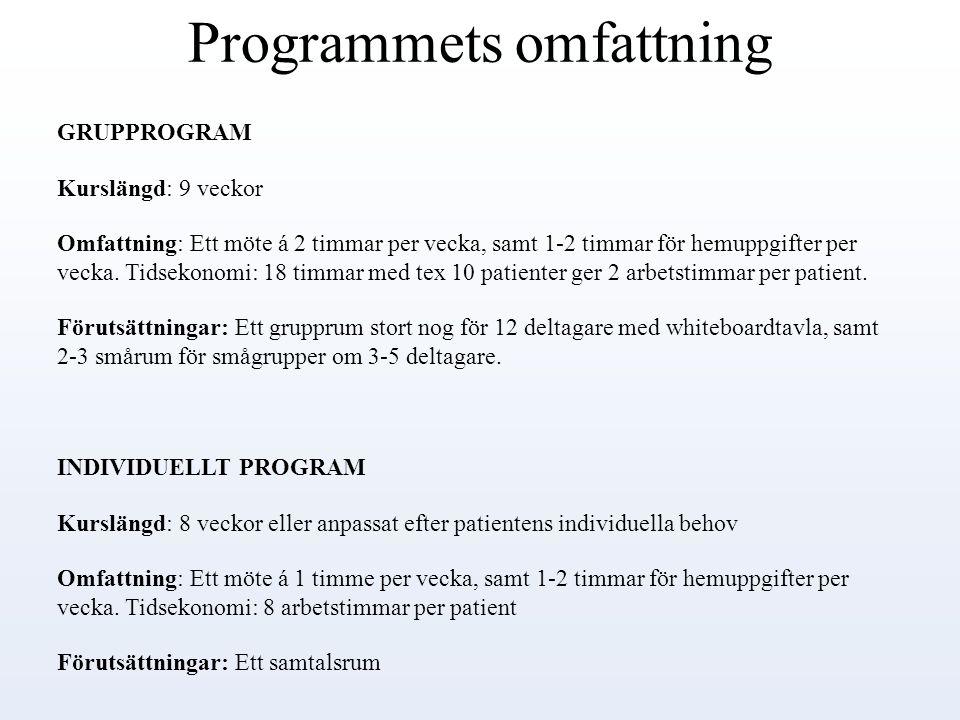 Programmets omfattning GRUPPROGRAM Kurslängd: 9 veckor Omfattning: Ett möte á 2 timmar per vecka, samt 1-2 timmar för hemuppgifter per vecka. Tidsekon