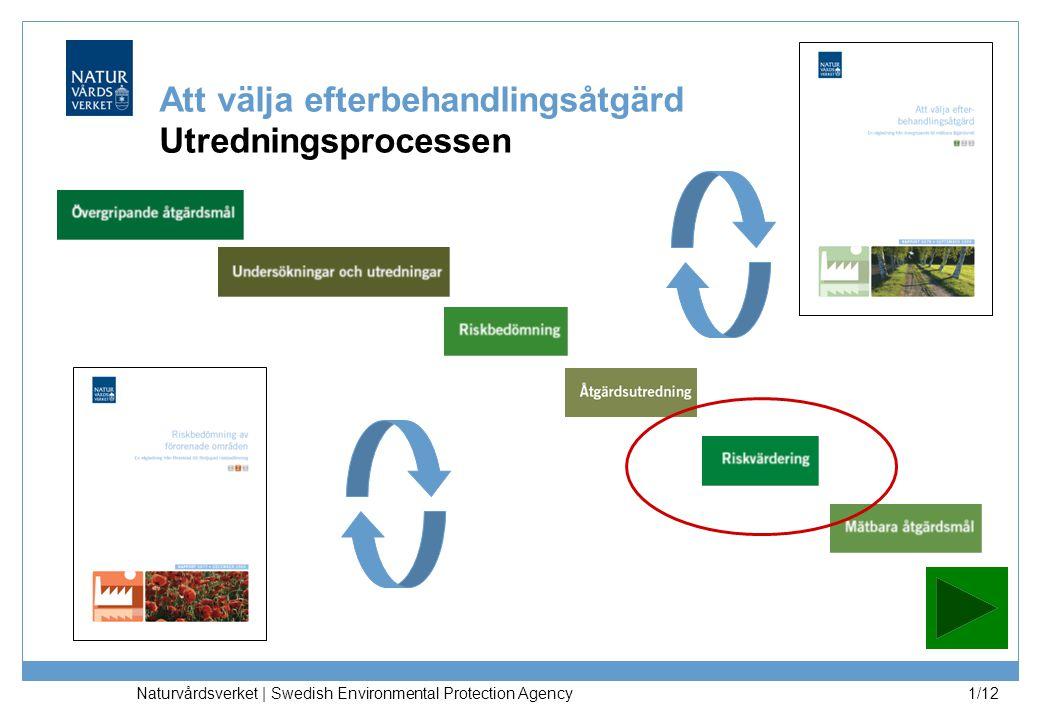 Naturvårdsverket | Swedish Environmental Protection Agency 1/12 Att välja efterbehandlingsåtgärd Utredningsprocessen