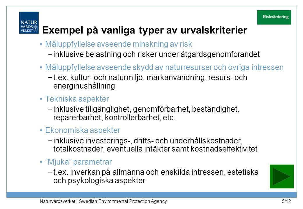 Naturvårdsverket | Swedish Environmental Protection Agency 5/12 Exempel på vanliga typer av urvalskriterier Måluppfyllelse avseende minskning av risk