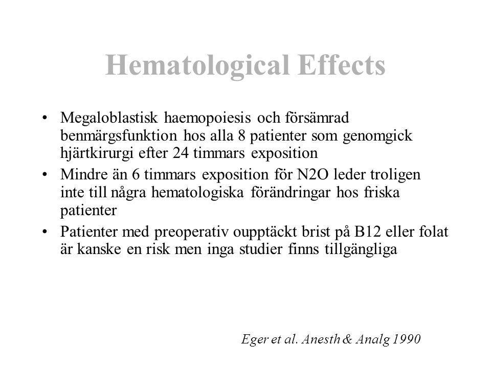 Hematological Effects Megaloblastisk haemopoiesis och försämrad benmärgsfunktion hos alla 8 patienter som genomgick hjärtkirurgi efter 24 timmars expo