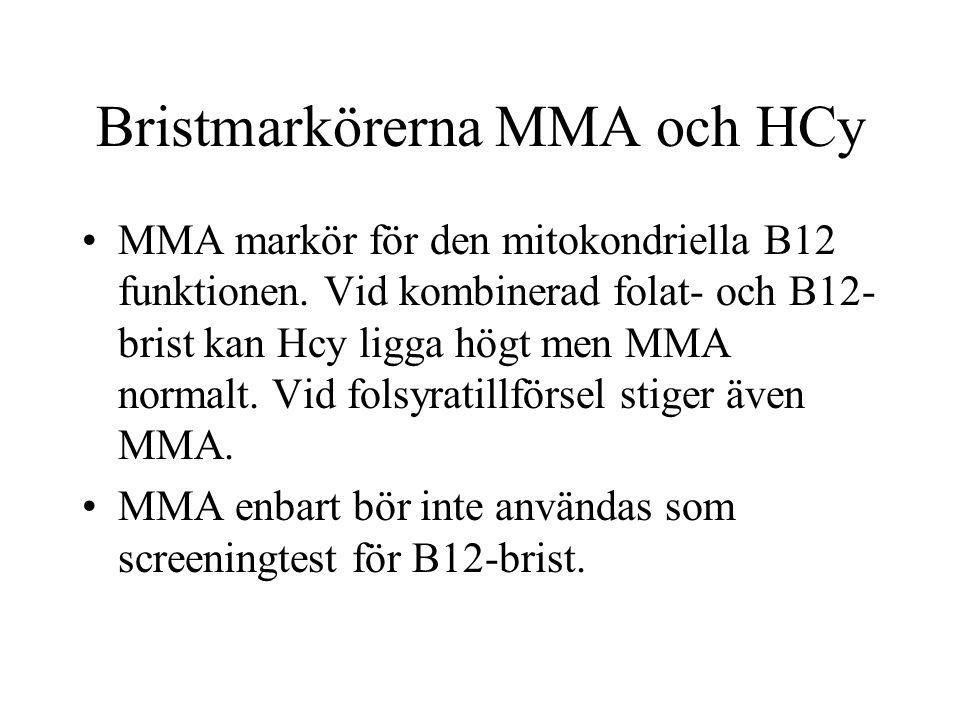 Bristmarkörerna MMA och HCy MMA markör för den mitokondriella B12 funktionen. Vid kombinerad folat- och B12- brist kan Hcy ligga högt men MMA normalt.