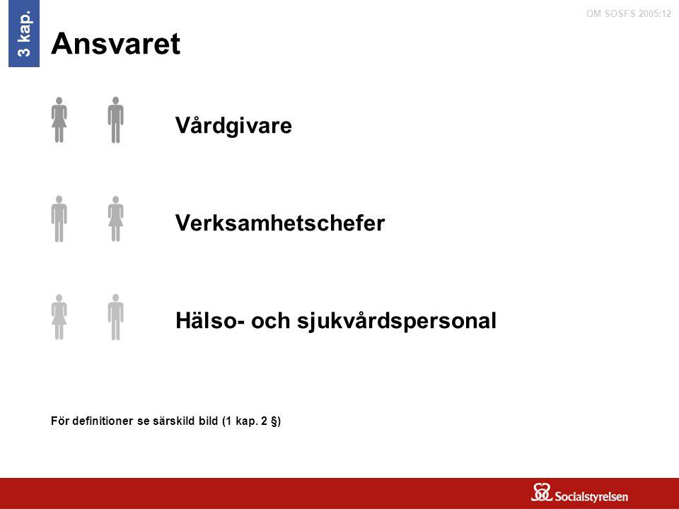 OM SOSFS 2005:12 Ansvaret Vårdgivare Verksamhetschefer Hälso- och sjukvårdspersonal    För definitioner se särskild bild (1 kap. 2 §) 3 kap.