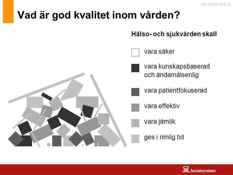 OM SOSFS 2005:12 Vad är god kvalitet inom vården? vara säker vara kunskapsbaserad och ändamålsenlig vara patientfokuserad vara effektiv vara jämlik ge