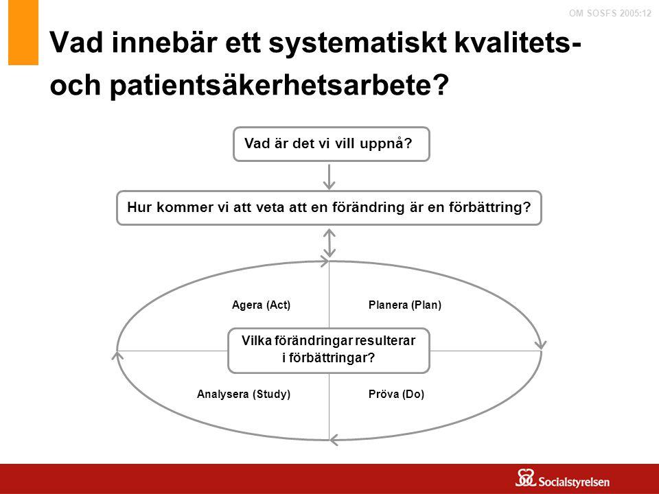 OM SOSFS 2005:12 Vad innebär ett systematiskt kvalitets- och patientsäkerhetsarbete? Vad är det vi vill uppnå? Hur kommer vi att veta att en förändrin