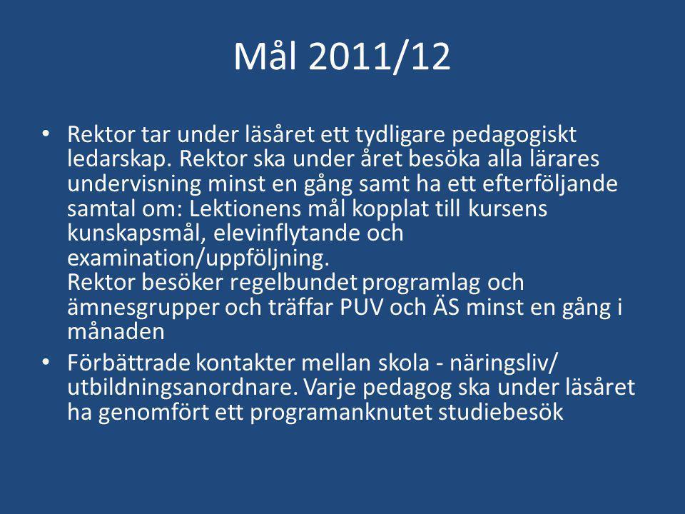 Mål 2011/12 Rektor tar under läsåret ett tydligare pedagogiskt ledarskap.