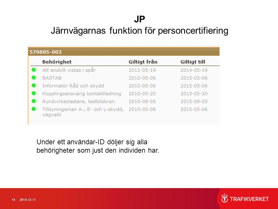 142014-12-11 Under ett användar-ID döljer sig alla behörigheter som just den individen har. JP Järnvägarnas funktion för personcertifiering