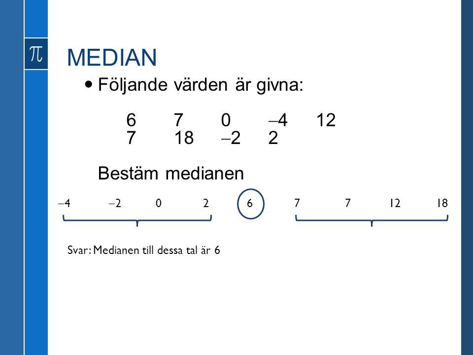 MEDIAN Följande värden är givna: 670  412 718  22 Bestäm medianen  4  2 0 2 67 71218 Svar: Medianen till dessa tal är 6