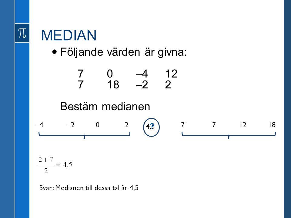 MEDIAN Följande värden är givna: 70  412 718  22 Bestäm medianen  4  2 0 2 7 71218 Svar: Medianen till dessa tal är 4,5 4,5 ?