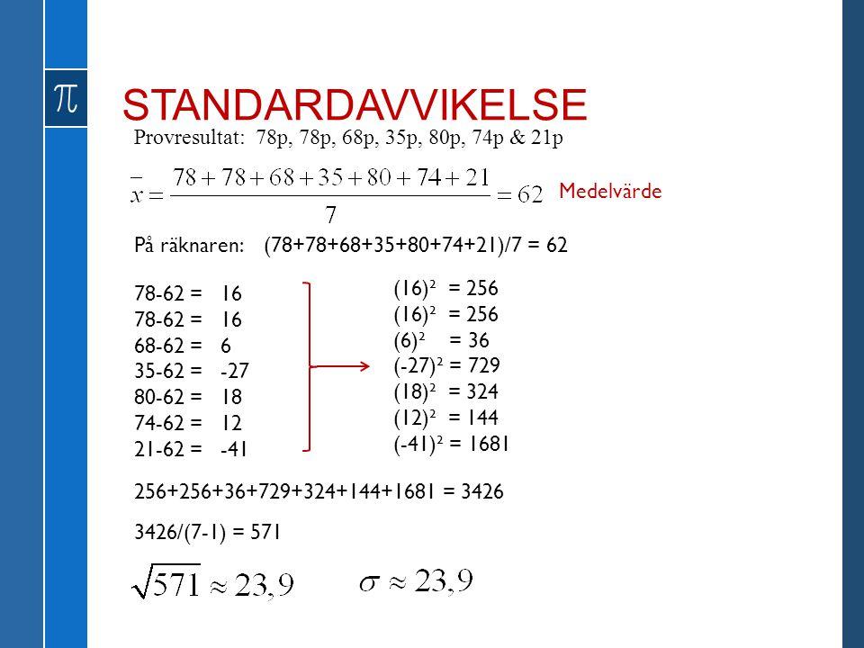 STANDARDAVVIKELSE Provresultat: 78p, 78p, 68p, 35p, 80p, 74p & 21p Medelvärde (78+78+68+35+80+74+21)/7 = 62På räknaren: 78-62 =16 68-62 =6 35-62 =-27