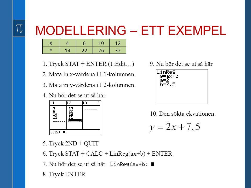 X461012 Y14222632 1. Tryck STAT + ENTER (1:Edit…) 2. Mata in x-värdena i L1-kolumnen 3. Mata in y-värdena i L2-kolumnen 4. Nu bör det se ut så här 5.