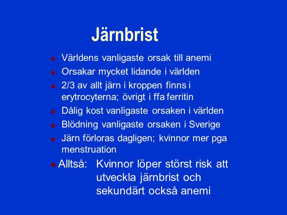 Järnbrist Världens vanligaste orsak till anemi Orsakar mycket lidande i världen 2/3 av allt järn i kroppen finns i erytrocyterna; övrigt i ffa ferritin Dålig kost vanligaste orsaken i världen Blödning vanligaste orsaken i Sverige Järn förloras dagligen; kvinnor mer pga menstruation Alltså:Kvinnor löper störst risk att utveckla järnbrist och sekundärt också anemi