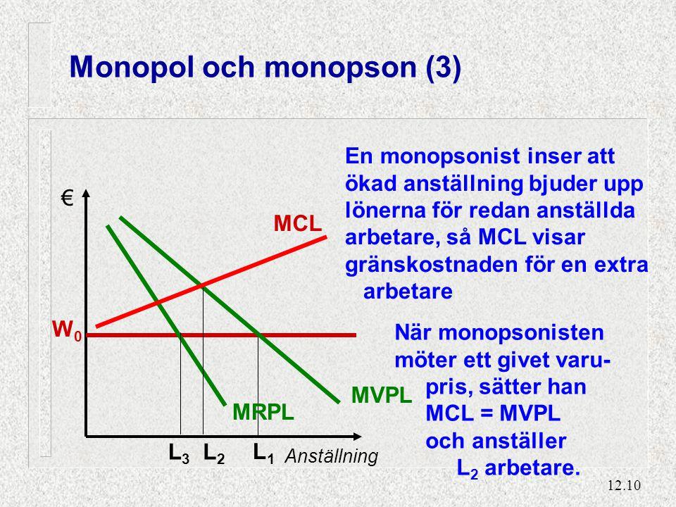 12.10 Monopol och monopson (3) W0W0 MVPL L1L1 Anställning € MRPL L3L3 En monopsonist inser att ökad anställning bjuder upp lönerna för redan anställda arbetare, så MCL visar gränskostnaden för en extra arbetare MCL När monopsonisten möter ett givet varu- pris, sätter han MCL = MVPL och anställer L 2 arbetare.
