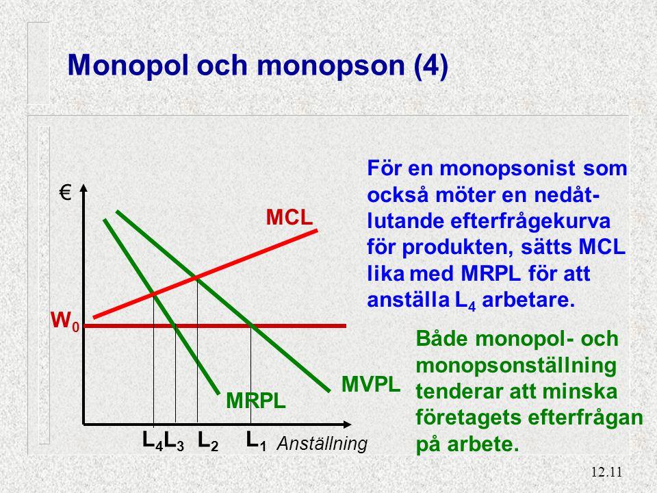 12.11 Monopol och monopson (4) W0W0 MVPL L1L1 Anställning € MRPL L3L3 MCL L2L2 För en monopsonist som också möter en nedåt- lutande efterfrågekurva för produkten, sätts MCL lika med MRPL för att anställa L 4 arbetare.