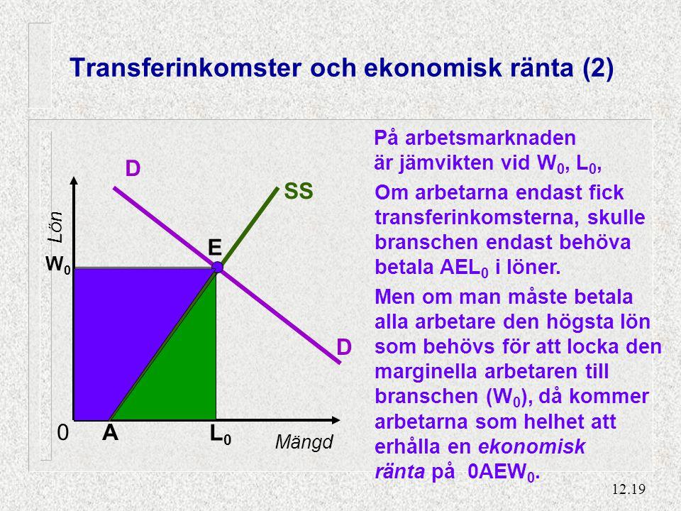 12.19 Transferinkomster och ekonomisk ränta (2) D D SS Lön Mängd A W0W0 L0L0 E På arbetsmarknaden är jämvikten vid W 0, L 0, Om arbetarna endast fick transferinkomsterna, skulle branschen endast behöva betala AEL 0 i löner.
