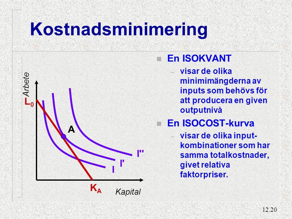 12.20 Kostnadsminimering n En ISOKVANT – visar de olika minimimängderna av inputs som behövs för att producera en given outputnivå n En ISOCOST-kurva – visar de olika input- kombinationer som har samma totalkostnader, givet relativa faktorpriser.