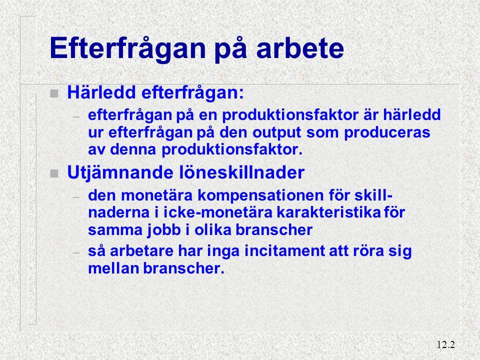 12.2 Efterfrågan på arbete n Härledd efterfrågan: – efterfrågan på en produktionsfaktor är härledd ur efterfrågan på den output som produceras av denna produktionsfaktor.