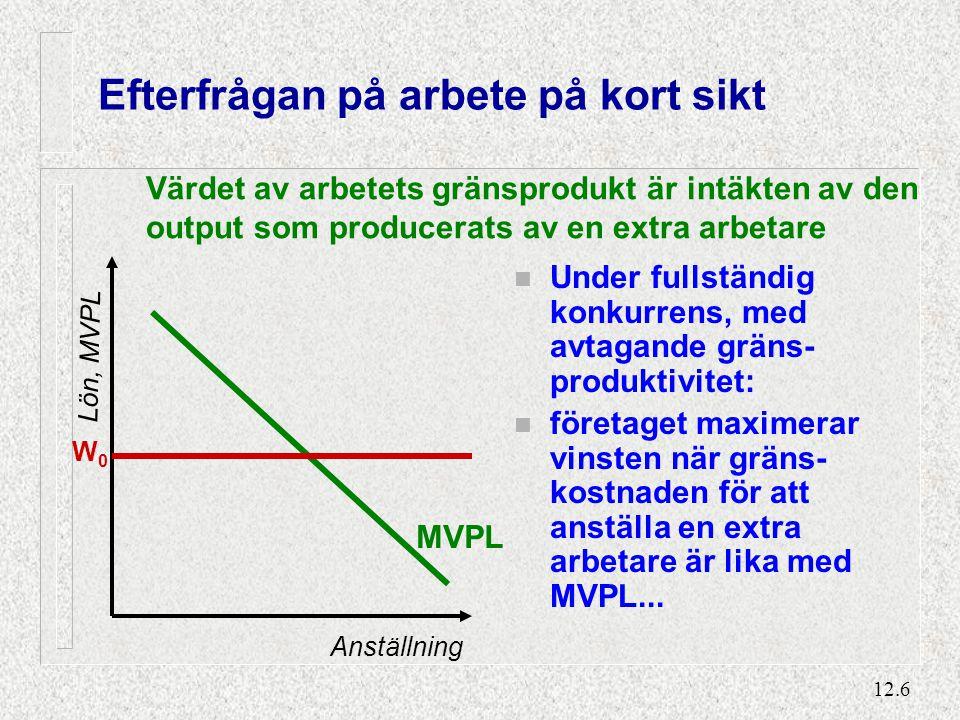 12.6 Efterfrågan på arbete på kort sikt n Under fullständig konkurrens, med avtagande gräns- produktivitet: n företaget maximerar vinsten när gräns- kostnaden för att anställa en extra arbetare är lika med MVPL...