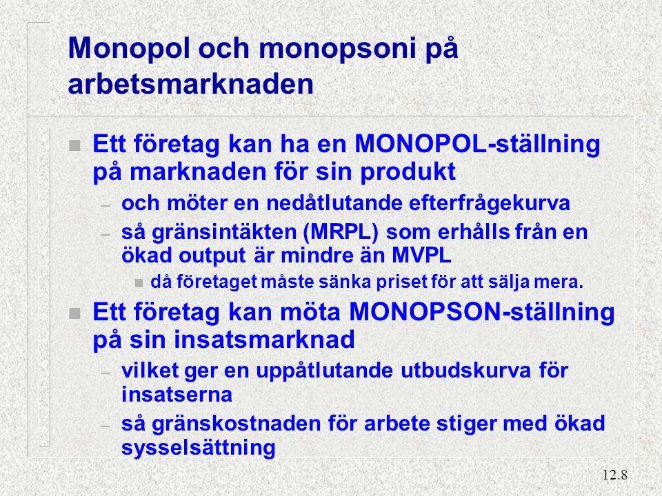 12.9 Monopol och monopson (2) W0W0 MVPL L1L1 Anställning € Vid fullständig konkurrens, sätter ett företag MVPL = W 0 och anställer L 1 arbetare När företaget möter en nedåtlutande efterfråge- kurva för sin produkt, sätter företaget MRPL = W 0 och anställer L 3 arbetare MRPL L3L3