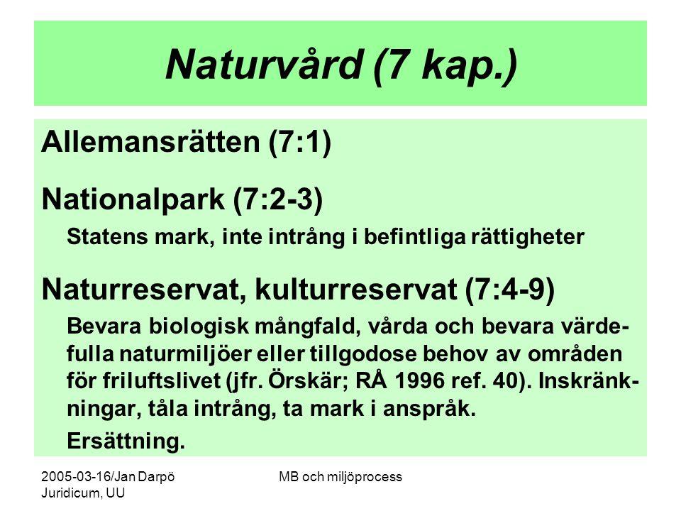 2005-03-16/Jan Darpö Juridicum, UU MB och miljöprocess Naturvård (7 kap.) Allemansrätten (7:1) Nationalpark (7:2-3) Statens mark, inte intrång i befin