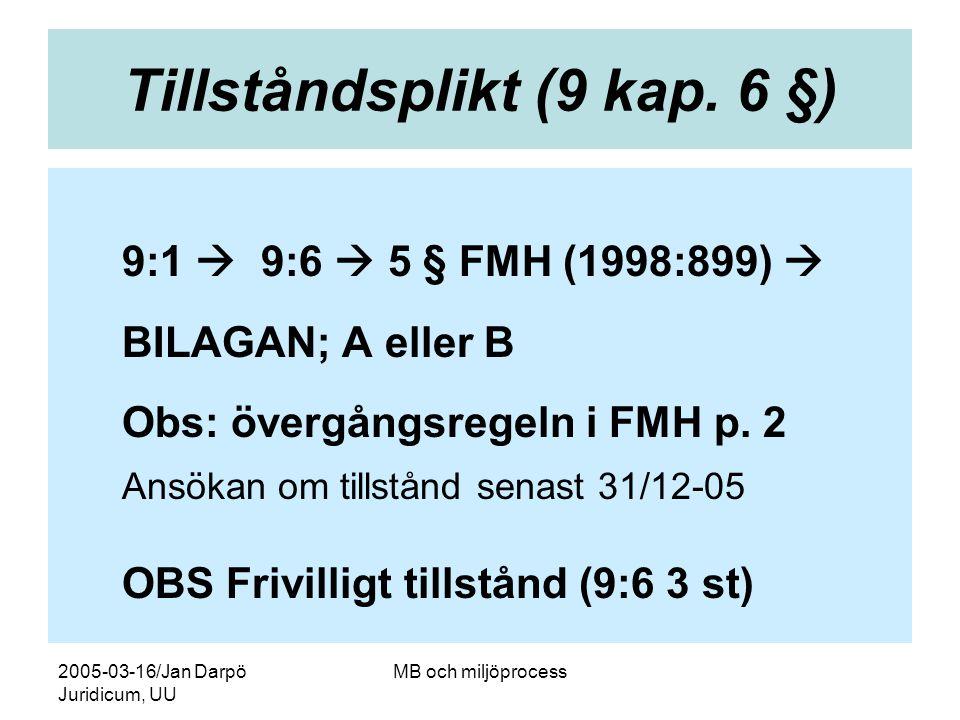2005-03-16/Jan Darpö Juridicum, UU MB och miljöprocess Tillståndsplikt (9 kap. 6 §) 9:1  9:6  5 § FMH (1998:899)  BILAGAN; A eller B Obs: övergångs