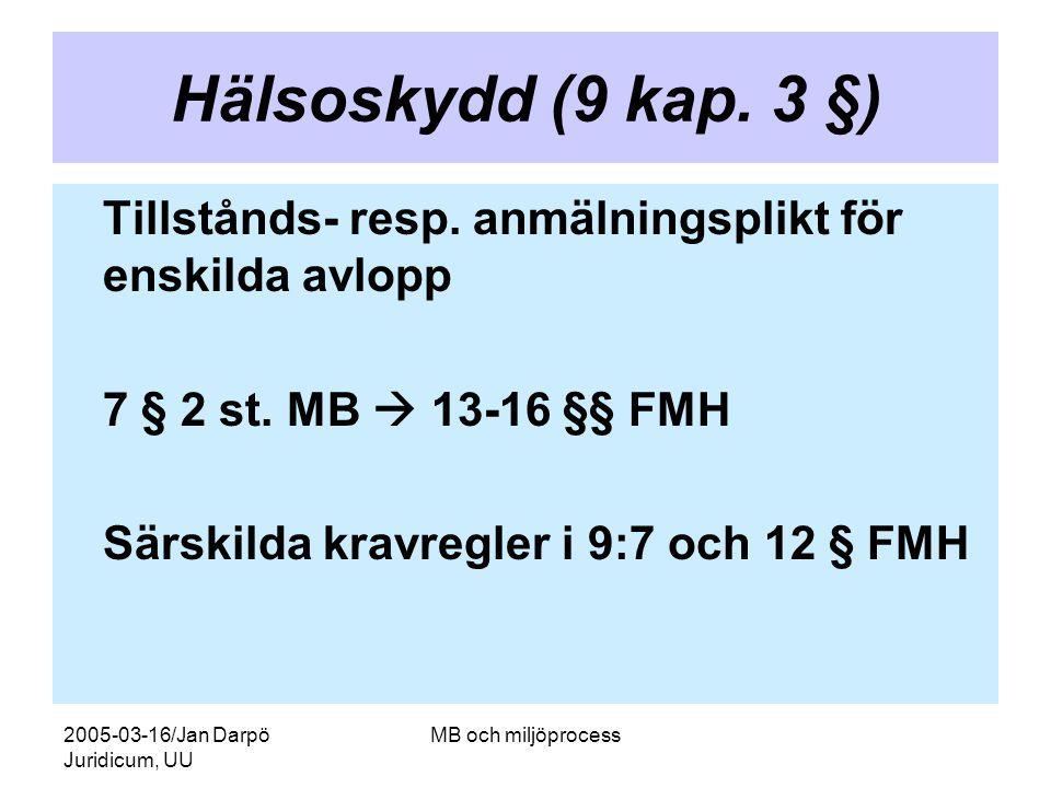 2005-03-16/Jan Darpö Juridicum, UU MB och miljöprocess Hälsoskydd (9 kap. 3 §) Tillstånds- resp. anmälningsplikt för enskilda avlopp 7 § 2 st. MB  13