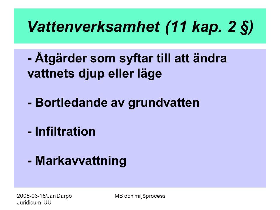 2005-03-16/Jan Darpö Juridicum, UU MB och miljöprocess Vattenverksamhet (11 kap. 2 §) - Åtgärder som syftar till att ändra vattnets djup eller läge -