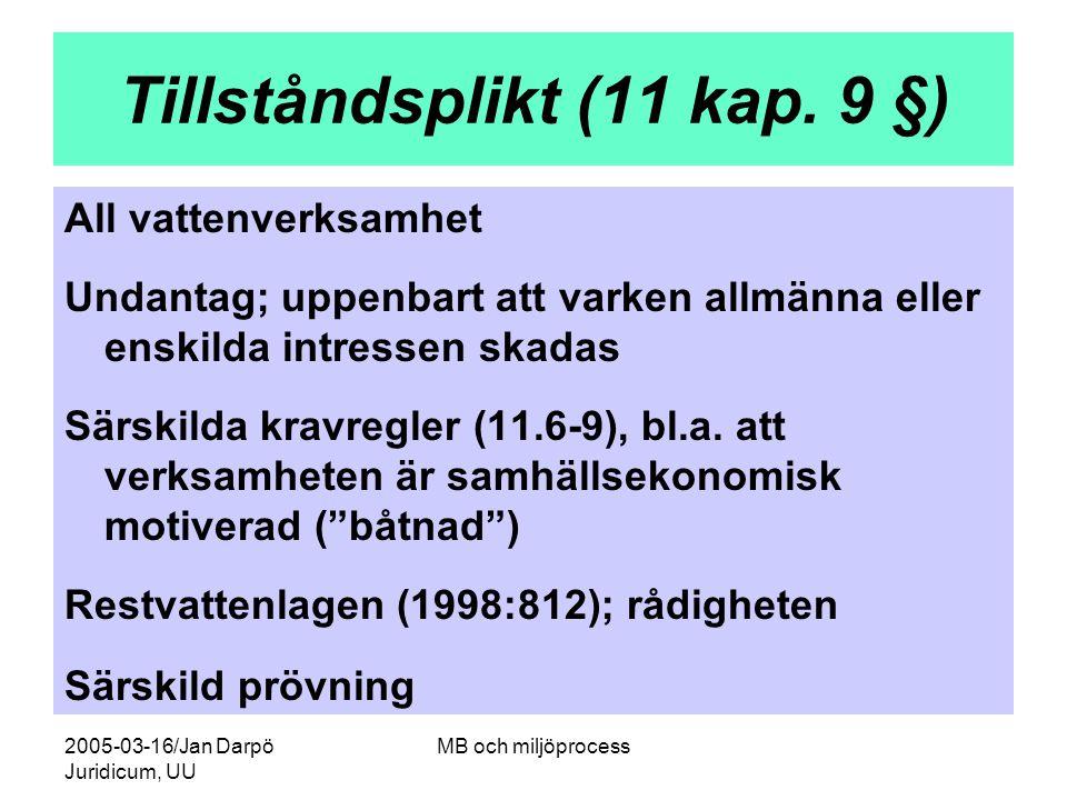 2005-03-16/Jan Darpö Juridicum, UU MB och miljöprocess Tillståndsplikt (11 kap. 9 §) All vattenverksamhet Undantag; uppenbart att varken allmänna elle