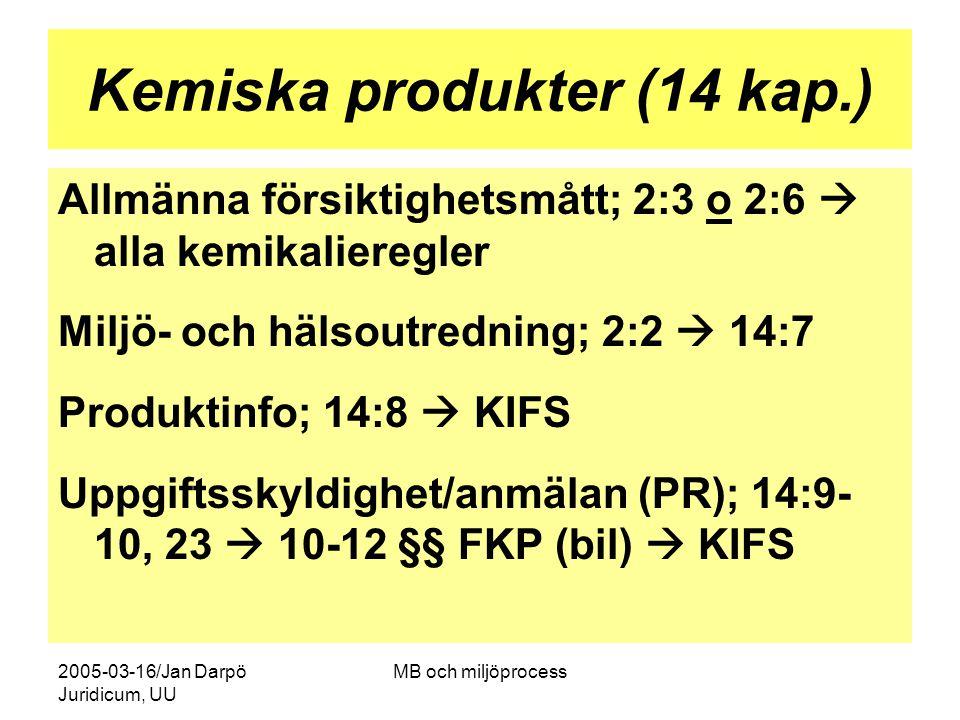 2005-03-16/Jan Darpö Juridicum, UU MB och miljöprocess Kemiska produkter (14 kap.) Allmänna försiktighetsmått; 2:3 o 2:6  alla kemikalieregler Miljö-