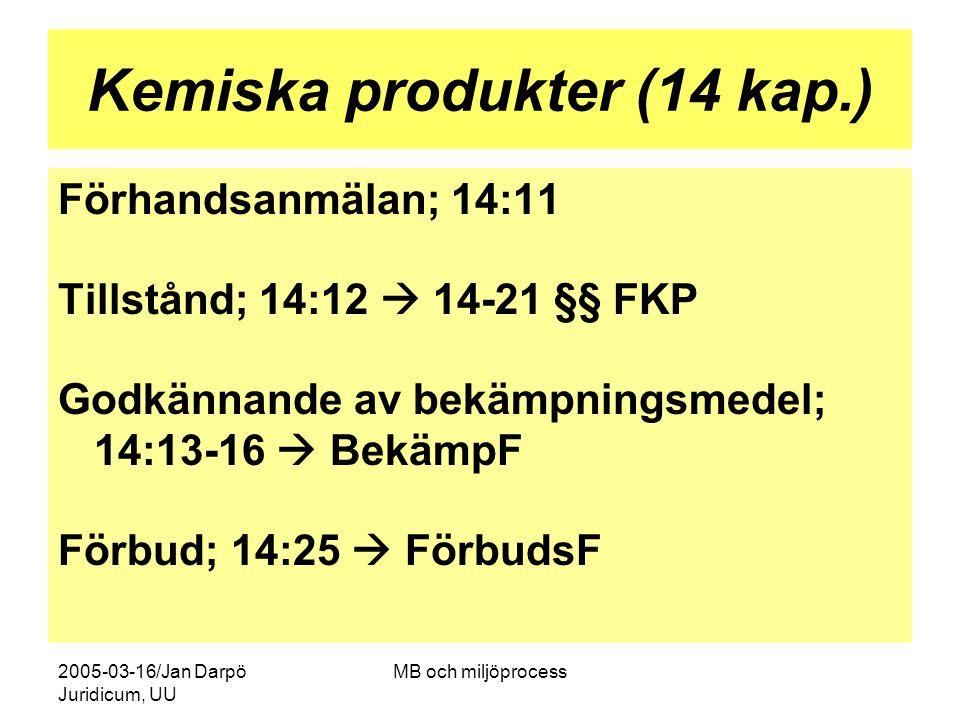 2005-03-16/Jan Darpö Juridicum, UU MB och miljöprocess Kemiska produkter (14 kap.) Förhandsanmälan; 14:11 Tillstånd; 14:12  14-21 §§ FKP Godkännande