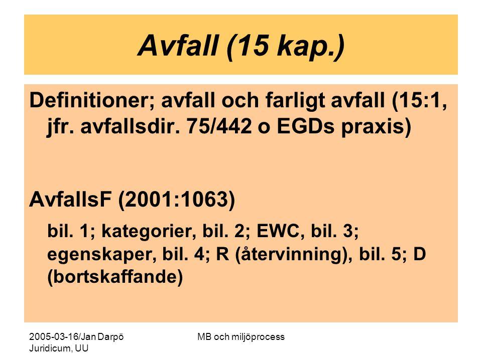 2005-03-16/Jan Darpö Juridicum, UU MB och miljöprocess Avfall (15 kap.) Definitioner; avfall och farligt avfall (15:1, jfr. avfallsdir. 75/442 o EGDs