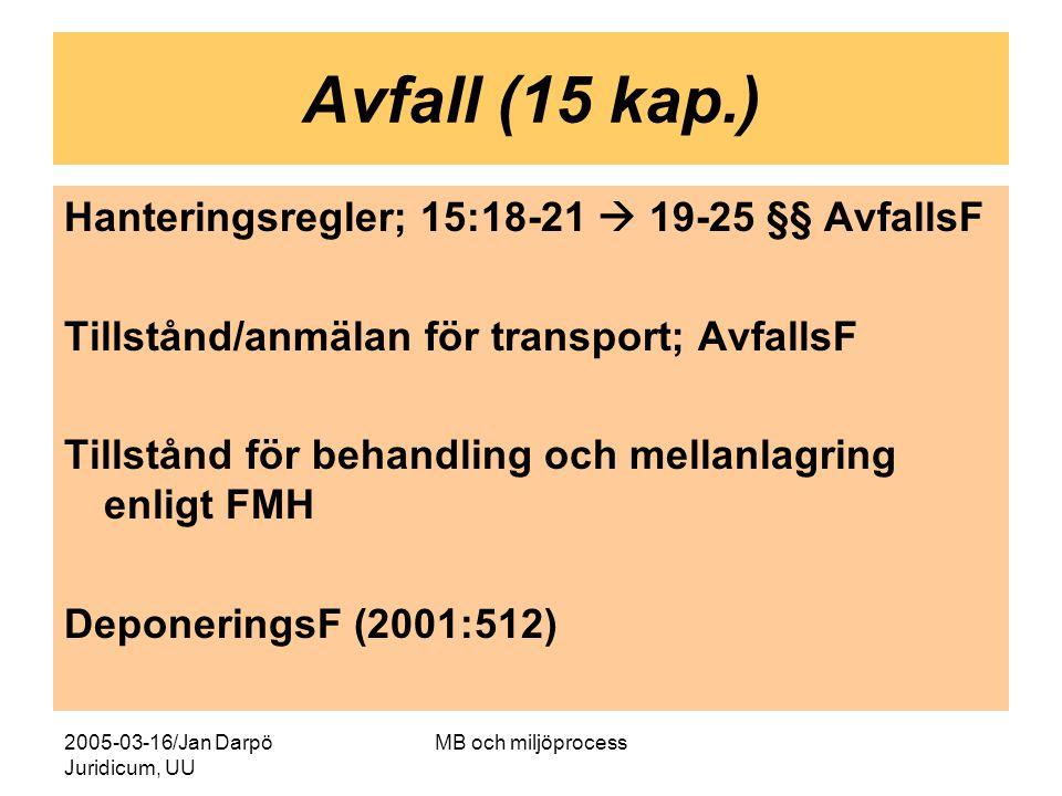 2005-03-16/Jan Darpö Juridicum, UU MB och miljöprocess Avfall (15 kap.) Hanteringsregler; 15:18-21  19-25 §§ AvfallsF Tillstånd/anmälan för transport