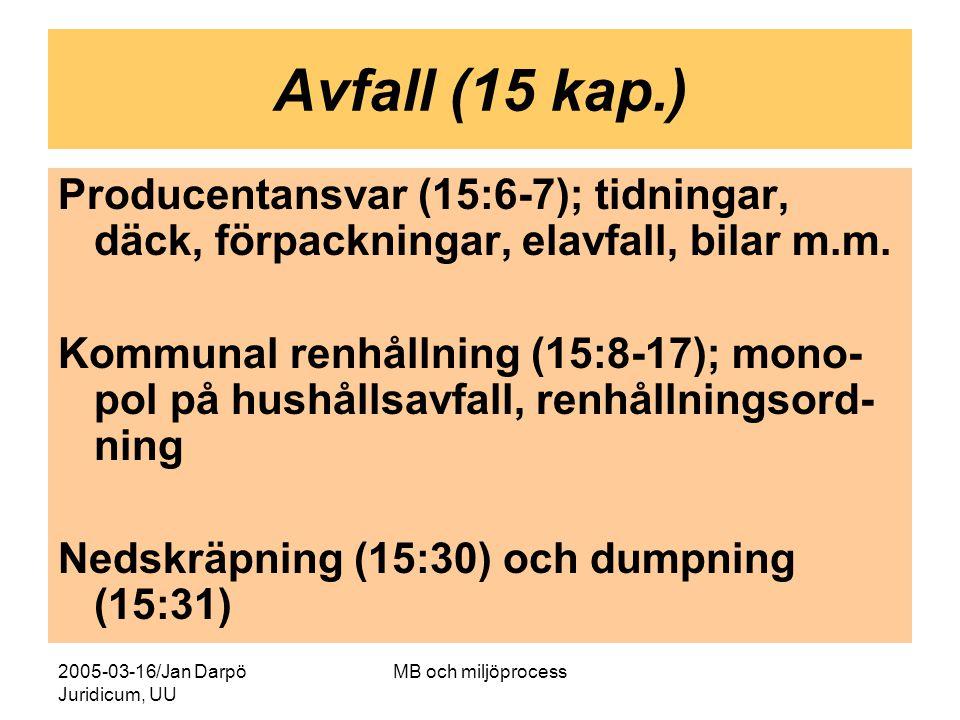 2005-03-16/Jan Darpö Juridicum, UU MB och miljöprocess Avfall (15 kap.) Producentansvar (15:6-7); tidningar, däck, förpackningar, elavfall, bilar m.m.