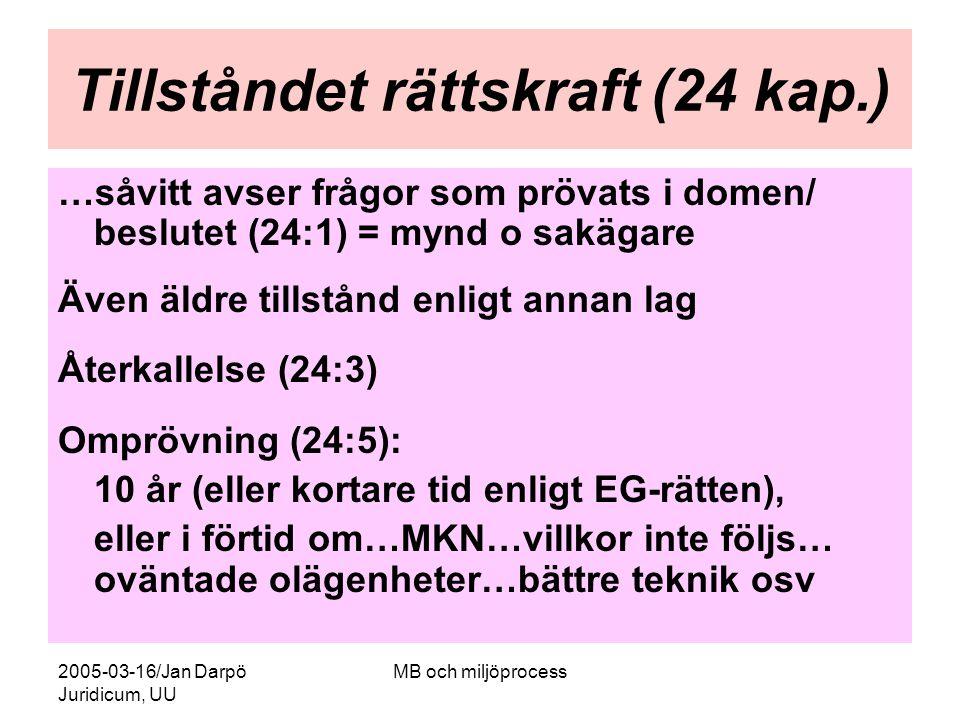 2005-03-16/Jan Darpö Juridicum, UU MB och miljöprocess Tillståndet rättskraft (24 kap.) …såvitt avser frågor som prövats i domen/ beslutet (24:1) = my