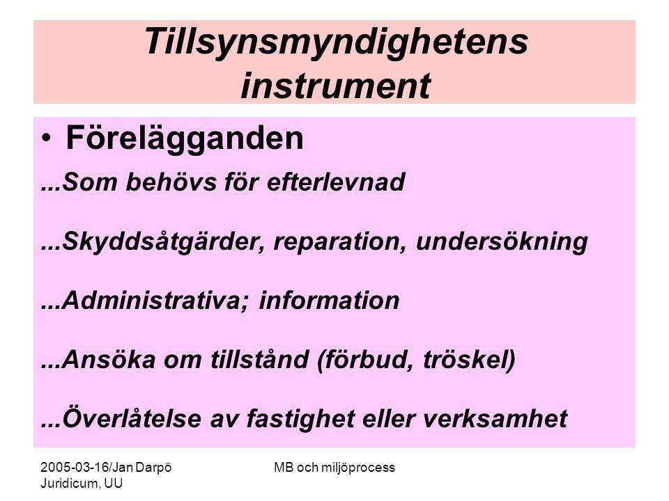 2005-03-16/Jan Darpö Juridicum, UU MB och miljöprocess Tillsynsmyndighetens instrument Förelägganden...Som behövs för efterlevnad...Skyddsåtgärder, re