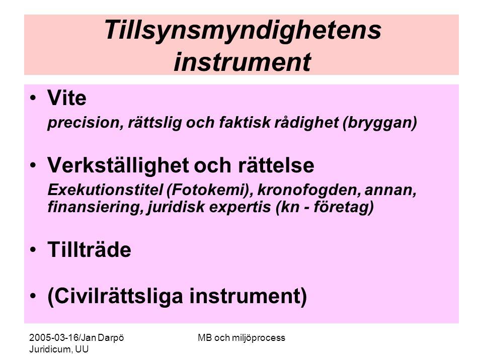 2005-03-16/Jan Darpö Juridicum, UU MB och miljöprocess Tillsynsmyndighetens instrument Vite precision, rättslig och faktisk rådighet (bryggan) Verkstä