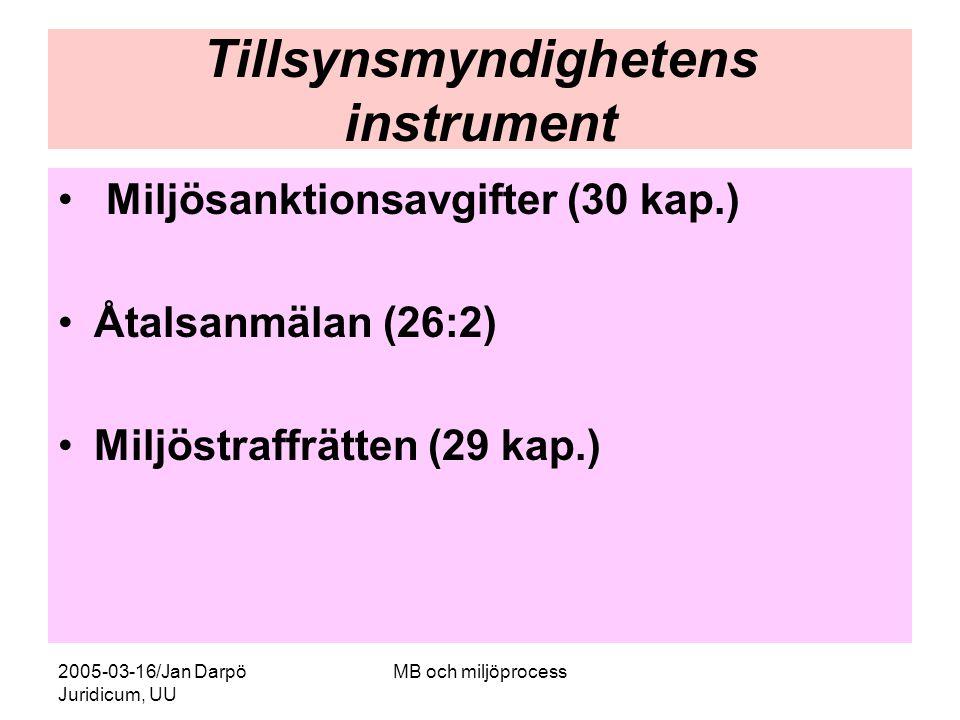 2005-03-16/Jan Darpö Juridicum, UU MB och miljöprocess Tillsynsmyndighetens instrument Miljösanktionsavgifter (30 kap.) Åtalsanmälan (26:2) Miljöstraf
