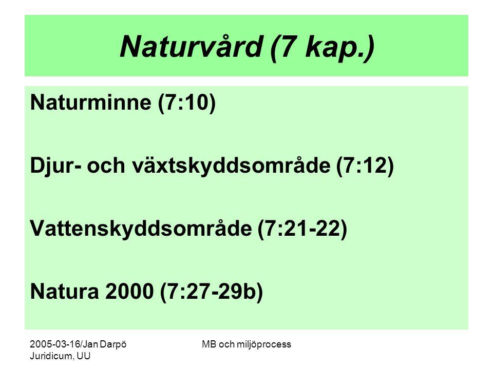2005-03-16/Jan Darpö Juridicum, UU MB och miljöprocess Naturvård (7 kap.) Naturminne (7:10) Djur- och växtskyddsområde (7:12) Vattenskyddsområde (7:21