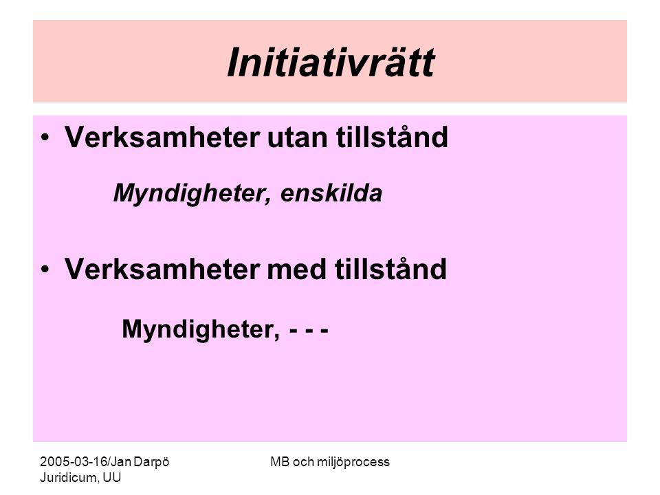 2005-03-16/Jan Darpö Juridicum, UU MB och miljöprocess Initiativrätt Verksamheter utan tillstånd Myndigheter, enskilda Verksamheter med tillstånd Mynd