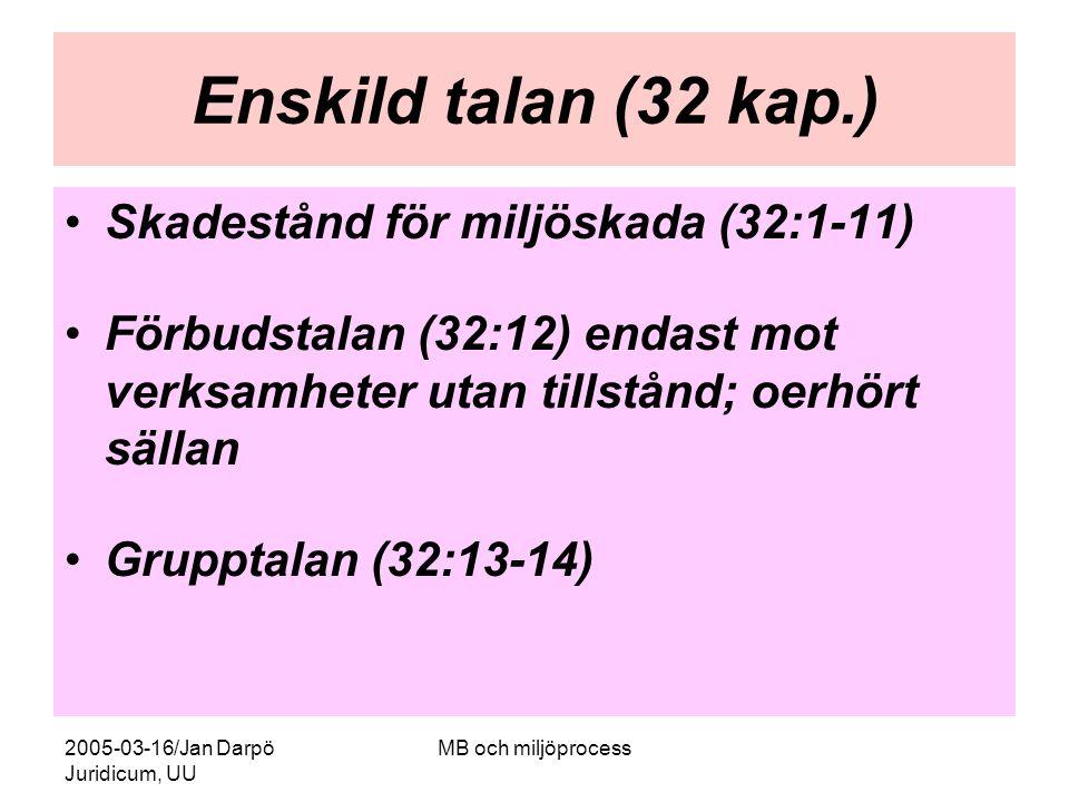 2005-03-16/Jan Darpö Juridicum, UU MB och miljöprocess Enskild talan (32 kap.) Skadestånd för miljöskada (32:1-11) Förbudstalan (32:12) endast mot ver