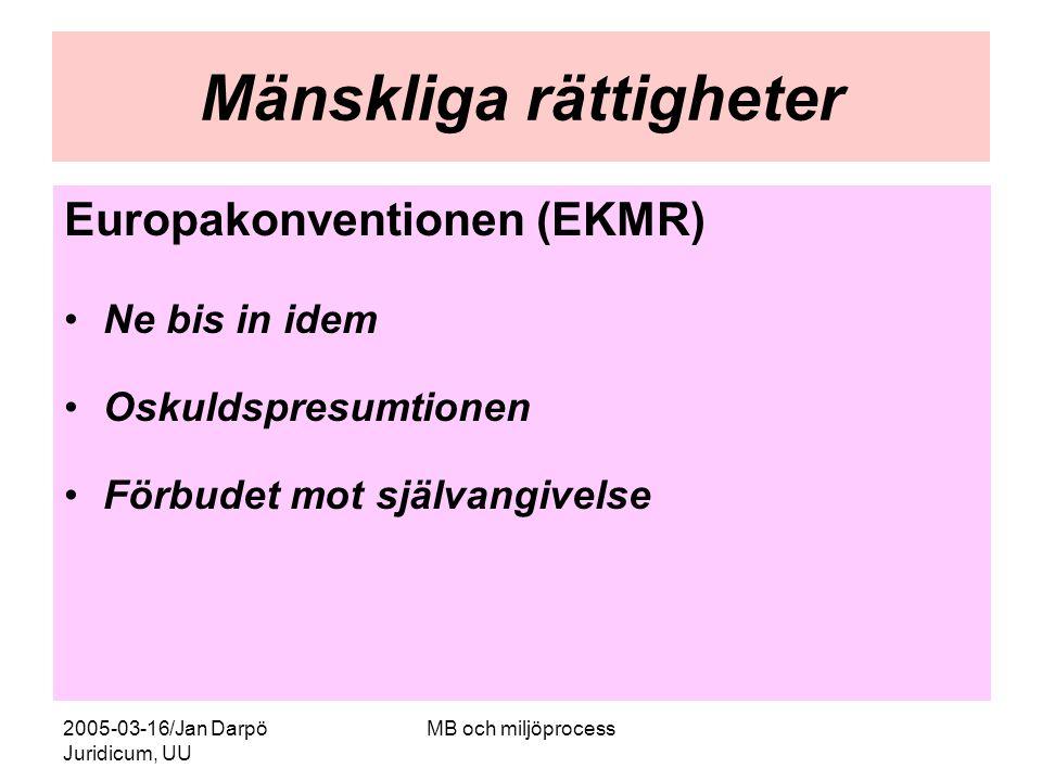 2005-03-16/Jan Darpö Juridicum, UU MB och miljöprocess Mänskliga rättigheter Europakonventionen (EKMR) Ne bis in idem Oskuldspresumtionen Förbudet mot