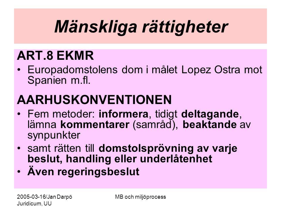 2005-03-16/Jan Darpö Juridicum, UU MB och miljöprocess Mänskliga rättigheter ART.8 EKMR Europadomstolens dom i målet Lopez Ostra mot Spanien m.fl. AAR