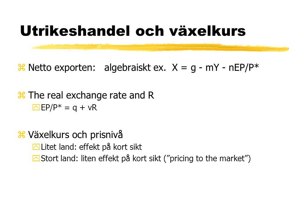 Vad bestämmer växelkursen? zLång sikt: lagen om ett pris eller köpkraftsparitets teorin (PPP) - Cassel zReal växelkurs = E P /P* konstant om PPP hålle