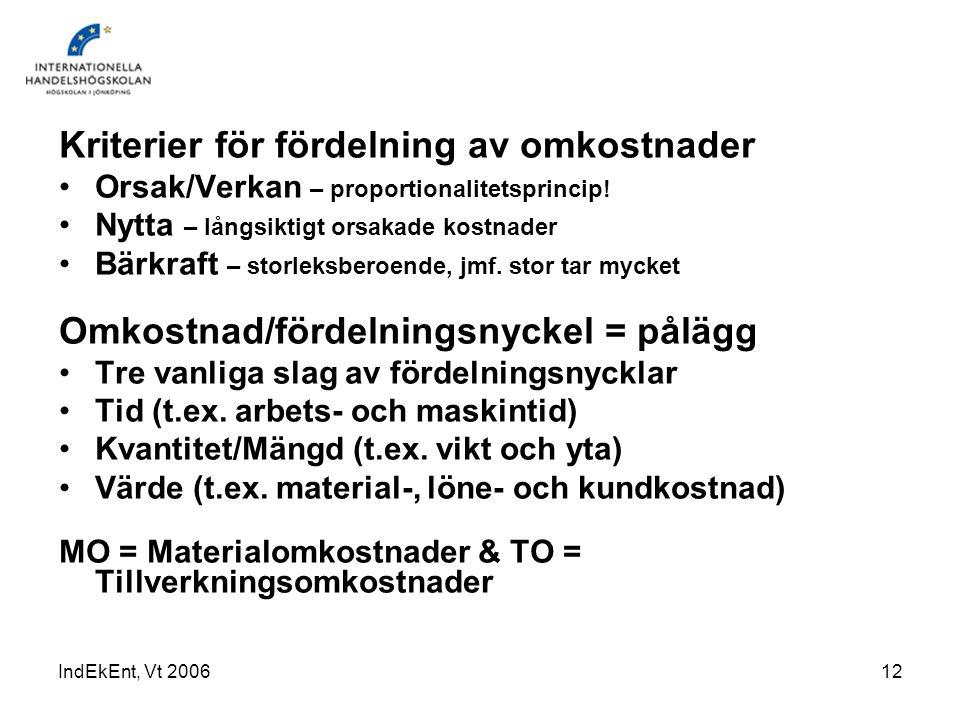 IndEkEnt, Vt 200612 Kriterier för fördelning av omkostnader Orsak/Verkan – proportionalitetsprincip! Nytta – långsiktigt orsakade kostnader Bärkraft –