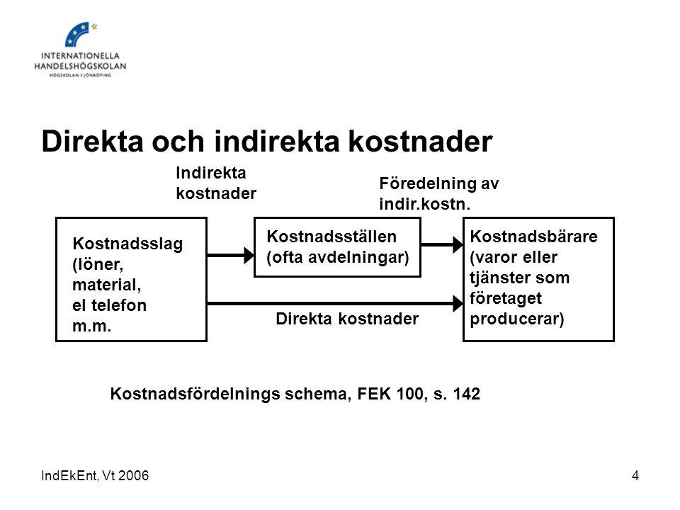 IndEkEnt, Vt 20064 Direkta och indirekta kostnader Kostnadsslag (löner, material, el telefon m.m. Kostnadsställen (ofta avdelningar) Kostnadsbärare (v
