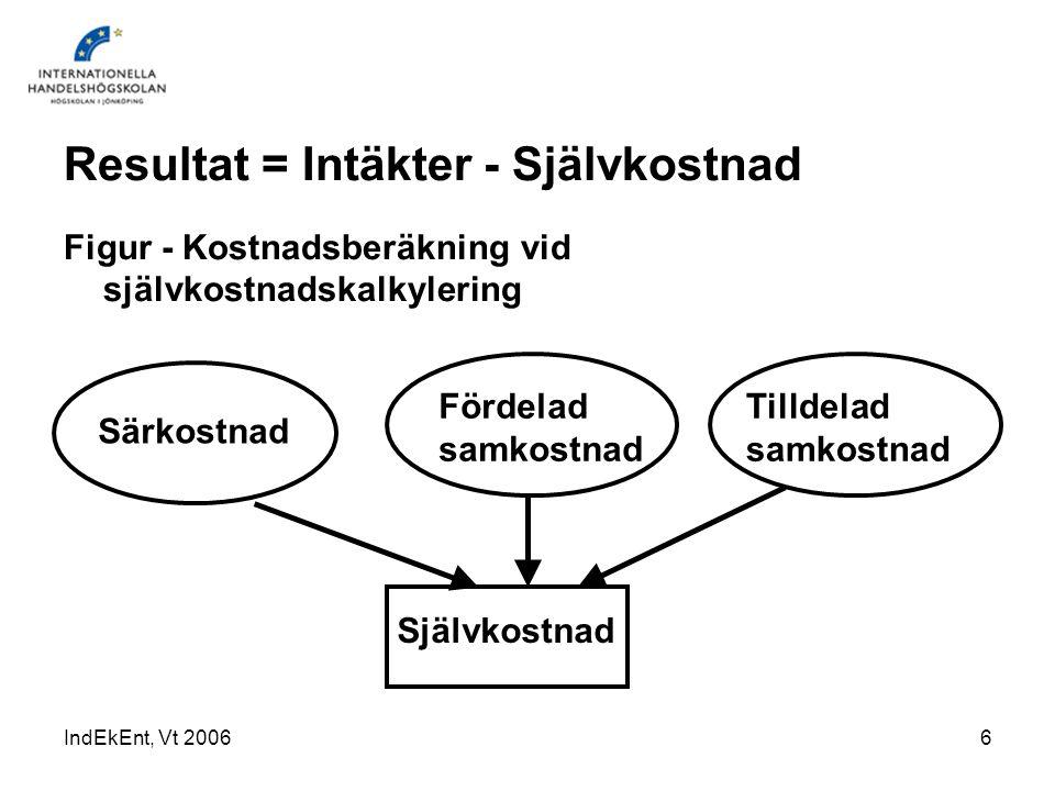IndEkEnt, Vt 200617 Bidragsanalysen fokuserar – täckningsbidrag = det bidrag som produkten levererar för att täcka särkostnaderna.
