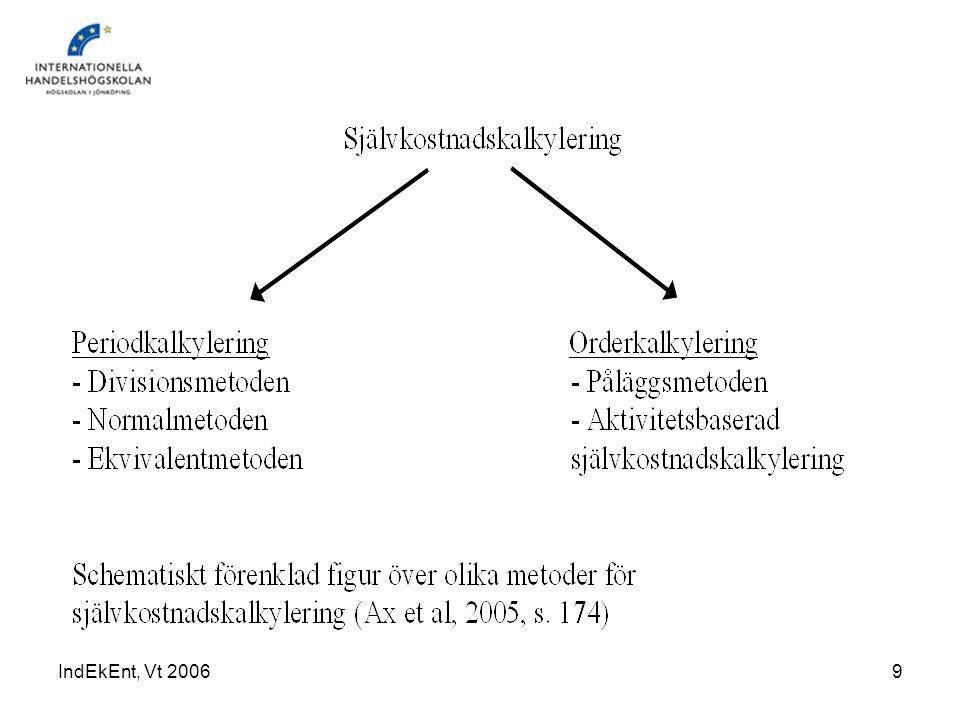 IndEkEnt, Vt 200620 Beslutsrelevanta kostnader och intäkter – vid val mellan olika alternativ gäller: Särintäkt – den som tillkommer vid ett beslut är relevant – p.s.s.