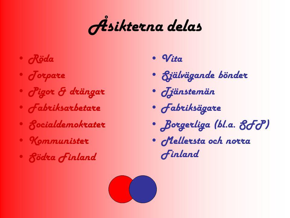 Åsikterna delas Röda Torpare Pigor & drängar Fabriksarbetare Socialdemokrater Kommunister Södra Finland Vita Självägande bönder Tjänstemän Fabriksägar