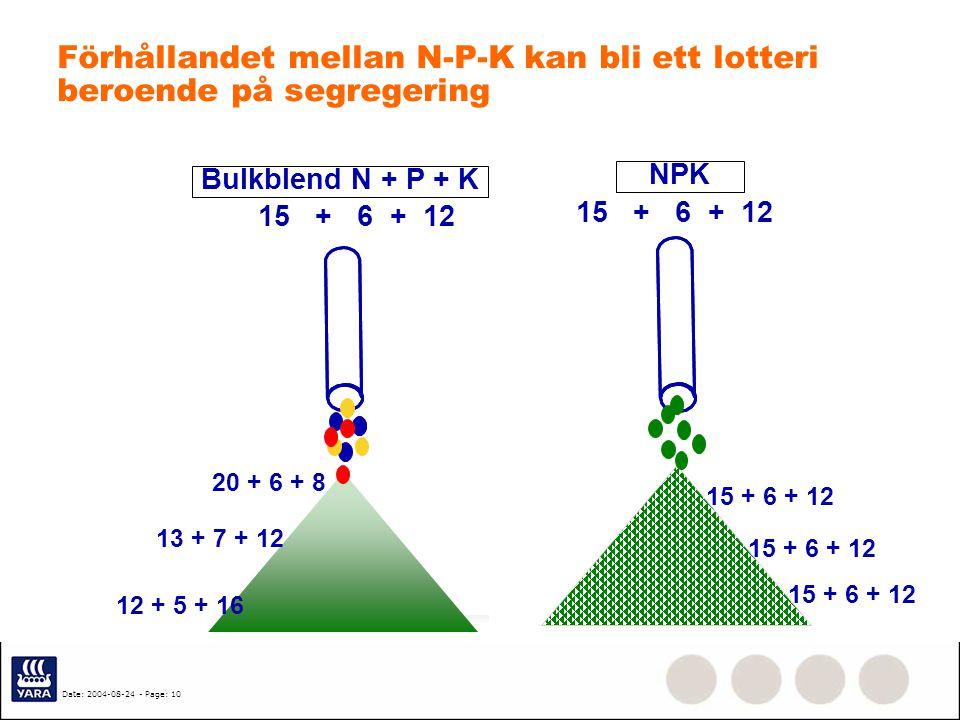 Date: 2004-08-24 - Page: 10 Förhållandet mellan N-P-K kan bli ett lotteri beroende på segregering Bulkblend N + P + K 15 + 6 + 12 NPK 15 + 6 + 12 20 + 6 + 8 13 + 7 + 12 12 + 5 + 16 15 + 6 + 12