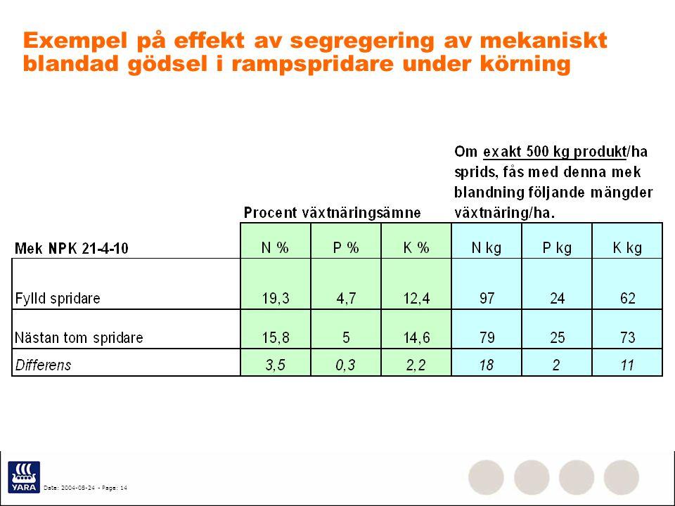 Date: 2004-08-24 - Page: 14 Exempel på effekt av segregering av mekaniskt blandad gödsel i rampspridare under körning