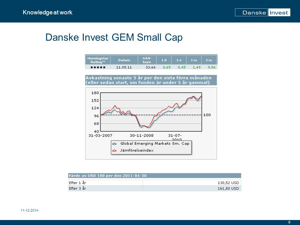 8 Knowledge at work 11-12-2014 Danske Invest GEM Small Cap